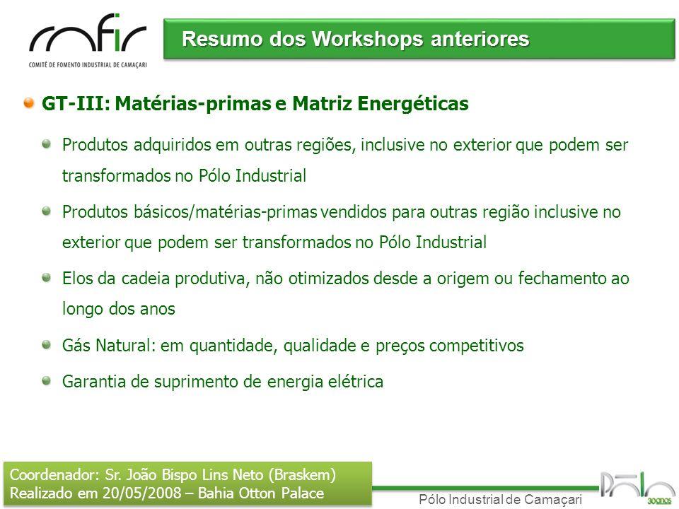 Pólo Industrial de Camaçari Resumo dos Workshops anteriores GT-III: Matérias-primas e Matriz Energéticas Produtos adquiridos em outras regiões, inclus