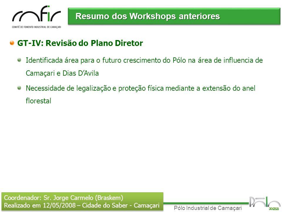 Pólo Industrial de Camaçari Resumo dos Workshops anteriores GT-IV: Revisão do Plano Diretor Identificada área para o futuro crescimento do Pólo na áre