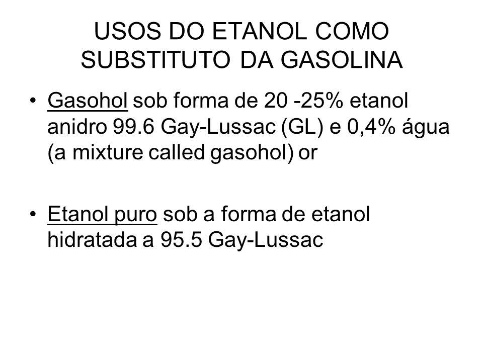 USOS DO ETANOL COMO SUBSTITUTO DA GASOLINA Gasohol sob forma de 20 -25% etanol anidro 99.6 Gay-Lussac (GL) e 0,4% água (a mixture called gasohol) or E
