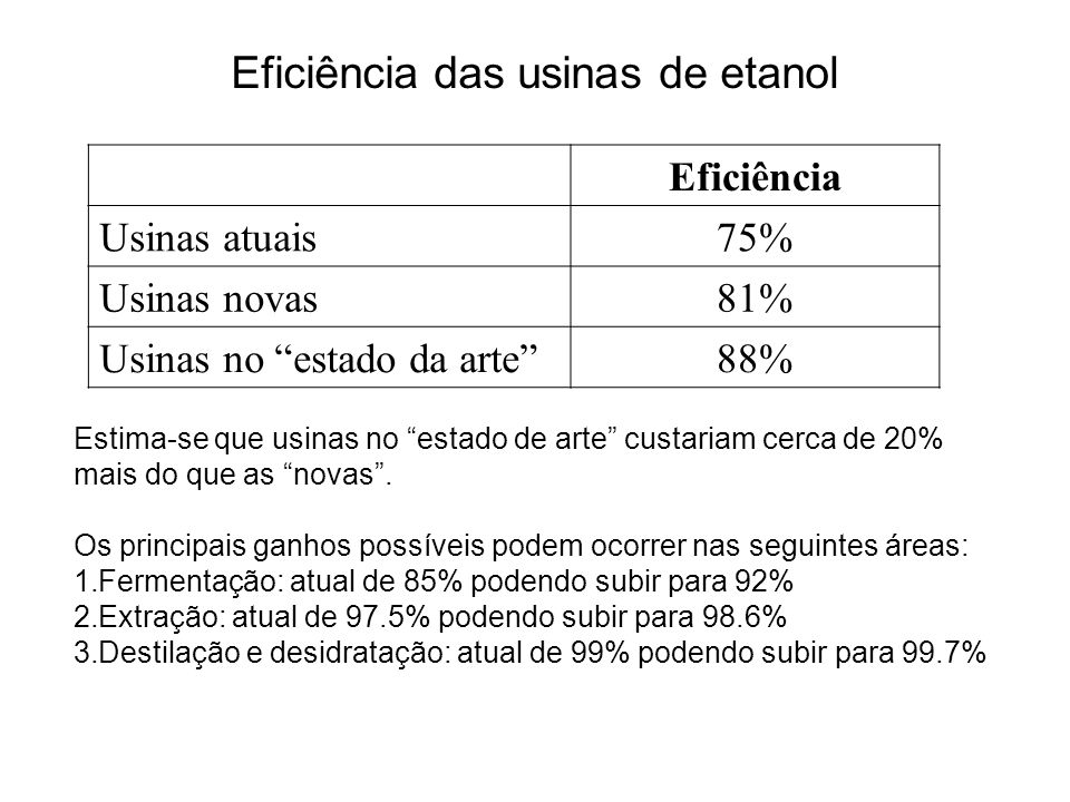 Eficiência Usinas atuais75% Usinas novas81% Usinas no estado da arte88% Estima-se que usinas no estado de arte custariam cerca de 20% mais do que as novas.