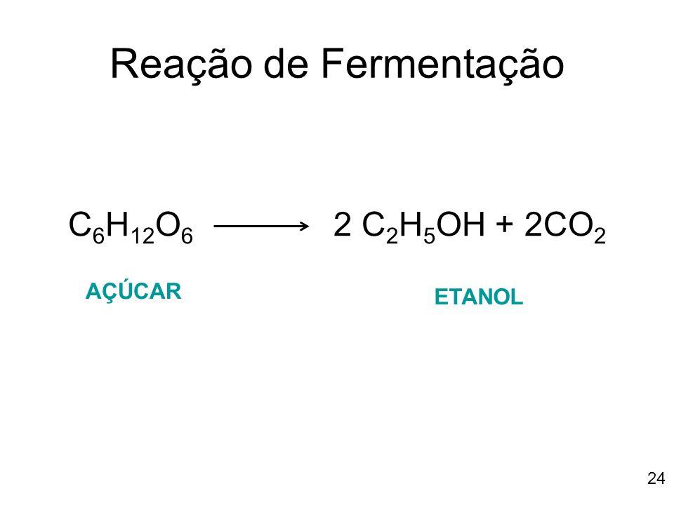 24 Reação de Fermentação C 6 H 12 O 6 2 C 2 H 5 OH + 2CO 2 AÇÚCAR ETANOL