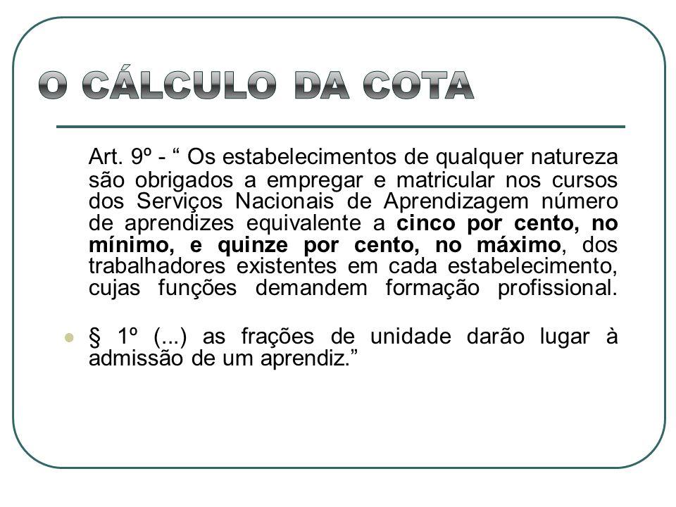 Art. 9º - Os estabelecimentos de qualquer natureza são obrigados a empregar e matricular nos cursos dos Serviços Nacionais de Aprendizagem número de a