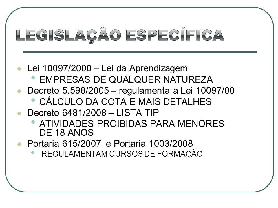 Previsão na CLT – alteração pela Lei 10097/00 Art.