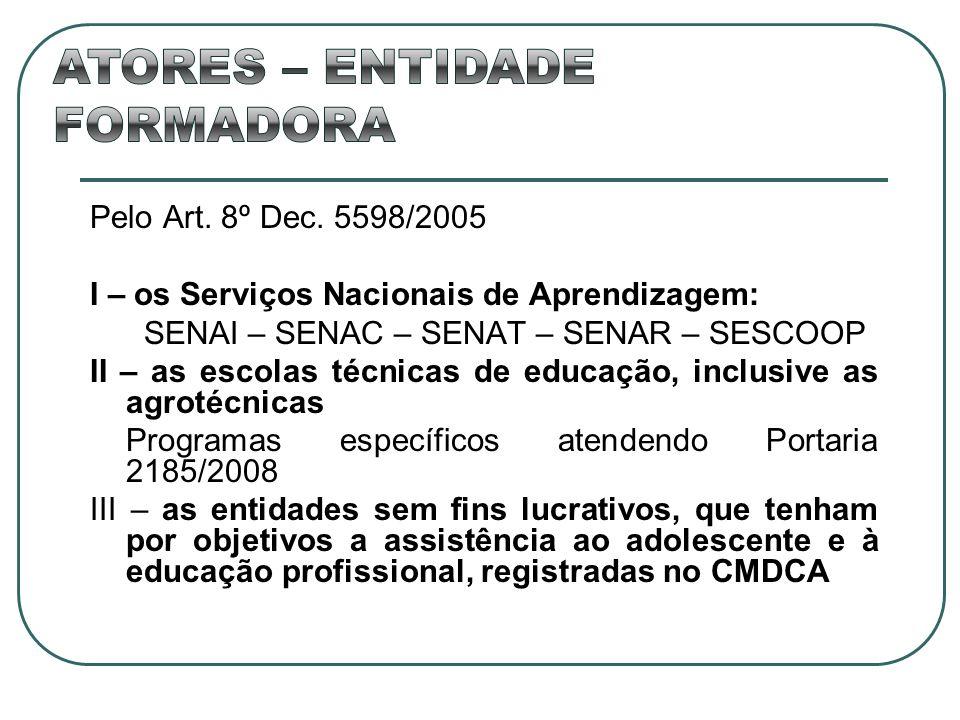 Pelo Art. 8º Dec. 5598/2005 I – os Serviços Nacionais de Aprendizagem: SENAI – SENAC – SENAT – SENAR – SESCOOP II – as escolas técnicas de educação, i