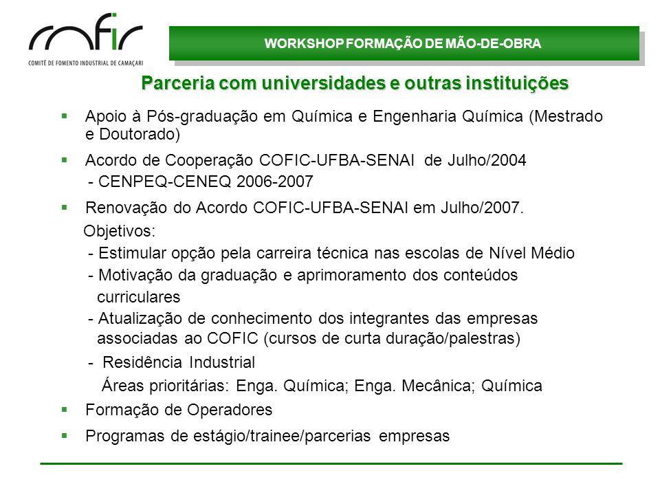 WORKSHOP FORMAÇÃO DE MÃO-DE-OBRA Apoio à Pós-graduação em Química e Engenharia Química (Mestrado e Doutorado) Acordo de Cooperação COFIC-UFBA-SENAI de