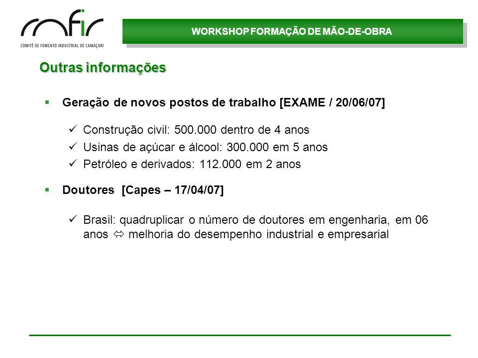 WORKSHOP FORMAÇÃO DE MÃO-DE-OBRA Geração de novos postos de trabalho [EXAME / 20/06/07] Construção civil: 500.000 dentro de 4 anos Usinas de açúcar e