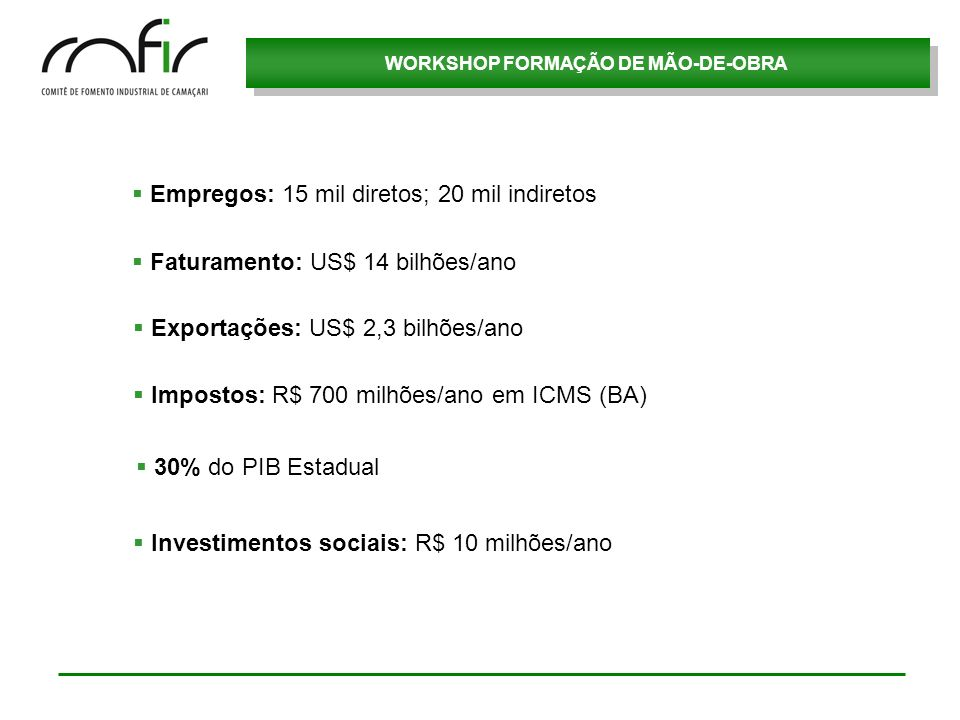 WORKSHOP FORMAÇÃO DE MÃO-DE-OBRA Empregos: 15 mil diretos; 20 mil indiretos Faturamento: US$ 14 bilhões/ano Exportações: US$ 2,3 bilhões/ano Impostos: