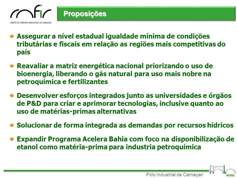 Pólo Industrial de Camaçari Proposições Assegurar a nível estadual igualdade mínima de condições tributárias e fiscais em relação as regiões mais comp