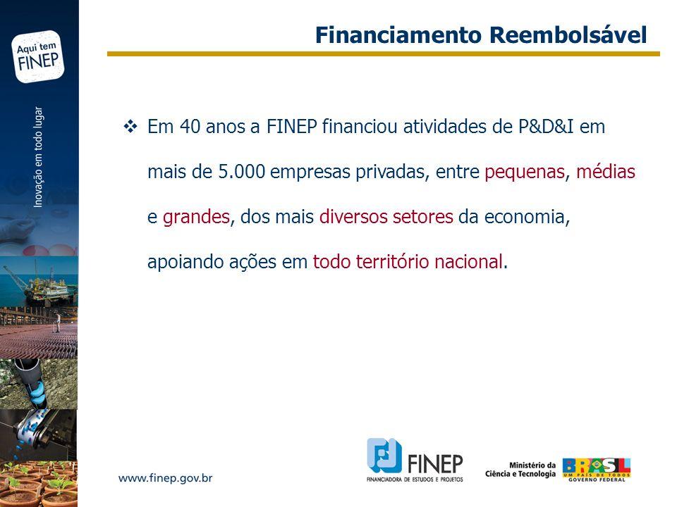 Em 40 anos a FINEP financiou atividades de P&D&I em mais de 5.000 empresas privadas, entre pequenas, médias e grandes, dos mais diversos setores da ec
