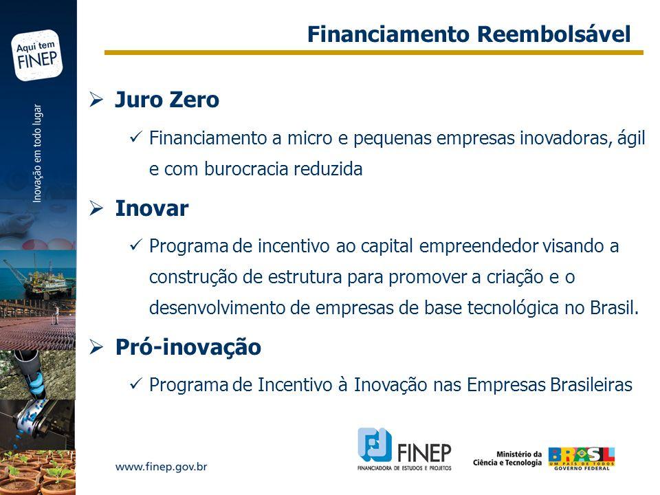 Juro Zero Financiamento a micro e pequenas empresas inovadoras, ágil e com burocracia reduzida Inovar Programa de incentivo ao capital empreendedor vi