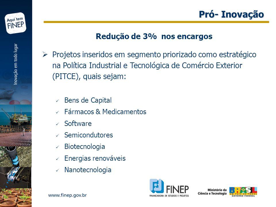 Redução de 3% nos encargos Projetos inseridos em segmento priorizado como estratégico na Política Industrial e Tecnológica de Comércio Exterior (PITCE