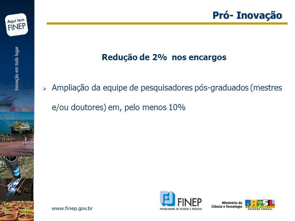 Redução de 2% nos encargos Ampliação da equipe de pesquisadores pós-graduados (mestres e/ou doutores) em, pelo menos 10% Pró- Inovação