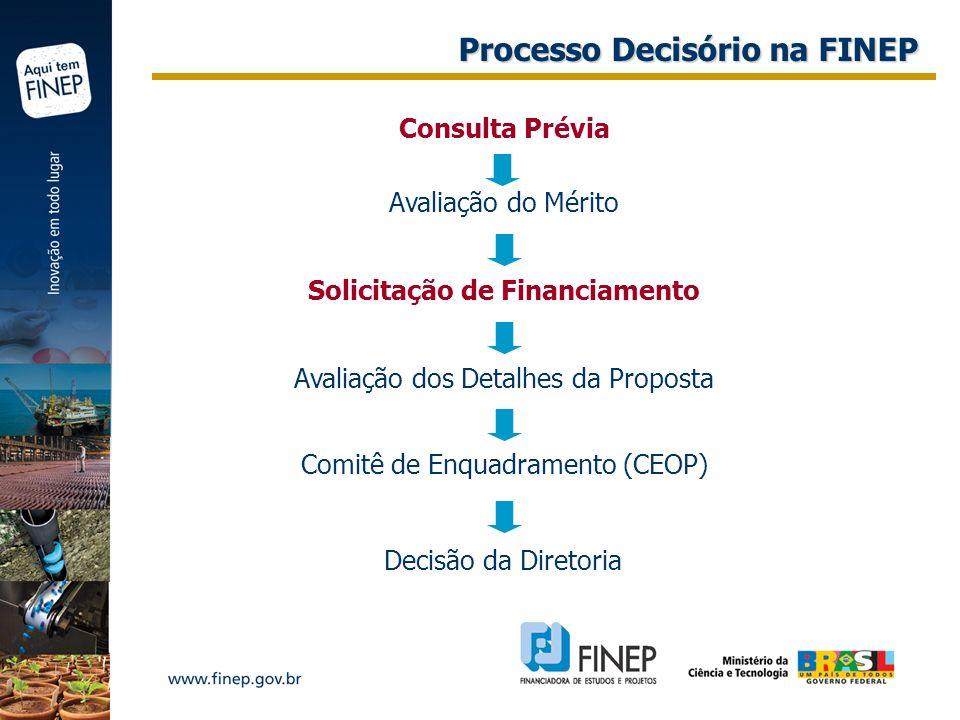 Consulta Prévia Avaliação do Mérito Avaliação dos Detalhes da Proposta Comitê de Enquadramento (CEOP) Decisão da Diretoria Solicitação de Financiament