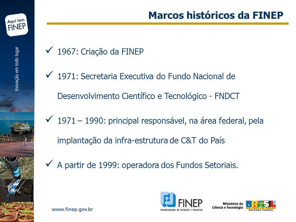 1967: Criação da FINEP 1971: Secretaria Executiva do Fundo Nacional de Desenvolvimento Científico e Tecnológico - FNDCT 1971 – 1990: principal respons