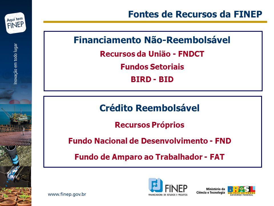 Financiamento Não-Reembolsável Recursos da União - FNDCT Fundos Setoriais BIRD - BID Crédito Reembolsável Recursos Próprios Fundo Nacional de Desenvol