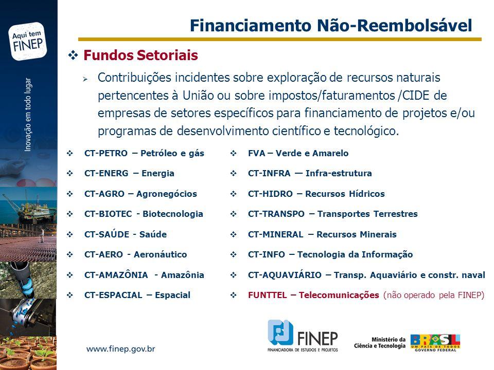 Fundos Setoriais Contribuições incidentes sobre exploração de recursos naturais pertencentes à União ou sobre impostos/faturamentos /CIDE de empresas