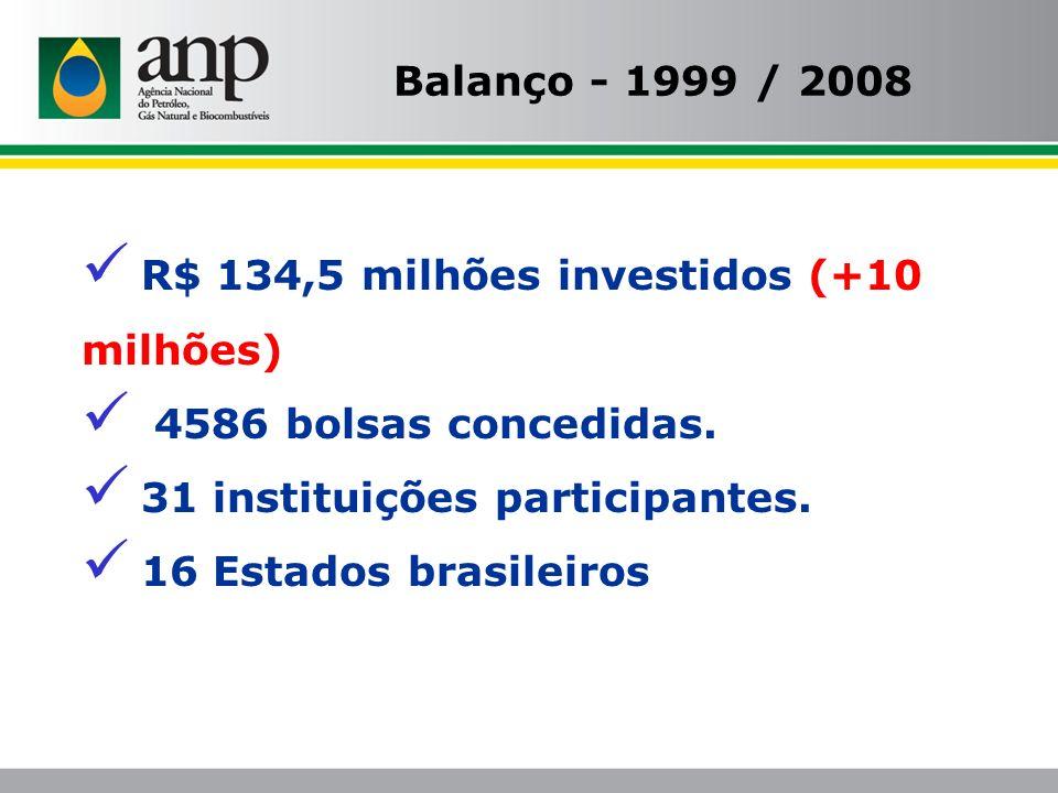 Balanço - 1999 / 2008 R$ 134,5 milhões investidos (+10 milhões) 4586 bolsas concedidas. 31 instituições participantes. 16 Estados brasileiros