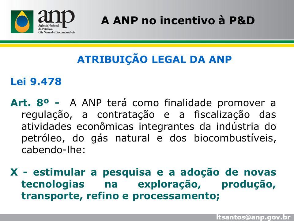 Lei 9.478 Art. 8º - A ANP terá como finalidade promover a regulação, a contratação e a fiscalização das atividades econômicas integrantes da indústria