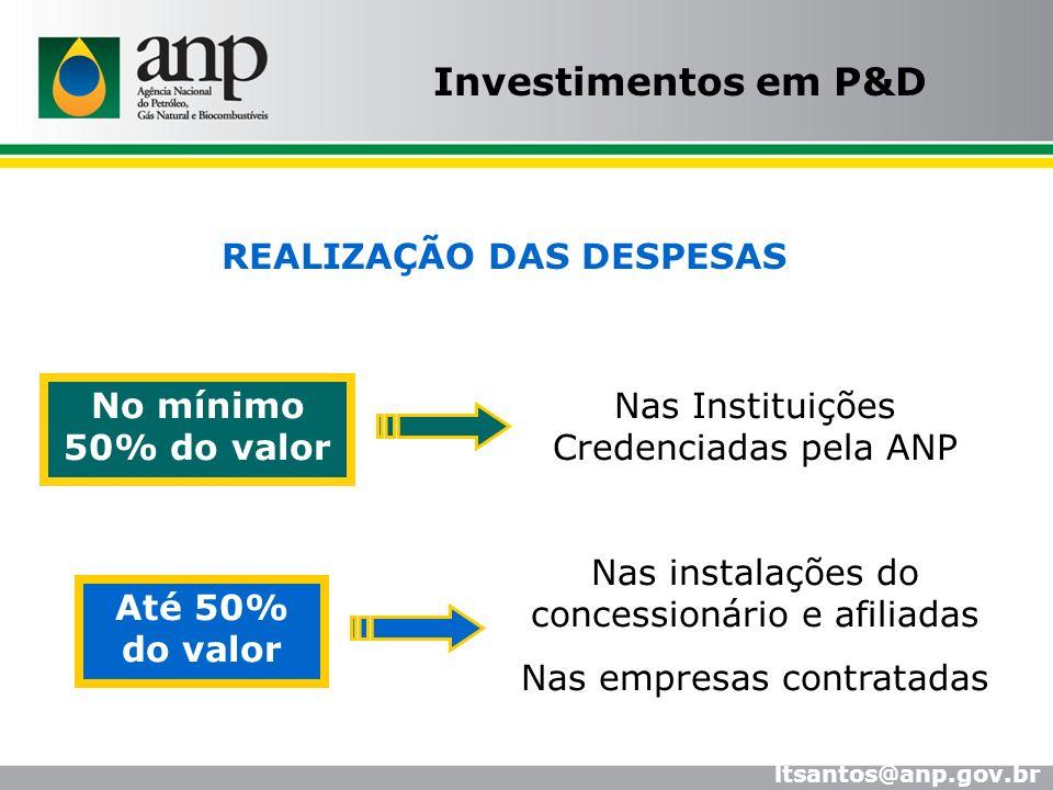 REALIZAÇÃO DAS DESPESAS Nas Instituições Credenciadas pela ANP Até 50% do valor Nas instalações do concessionário e afiliadas Nas empresas contratadas