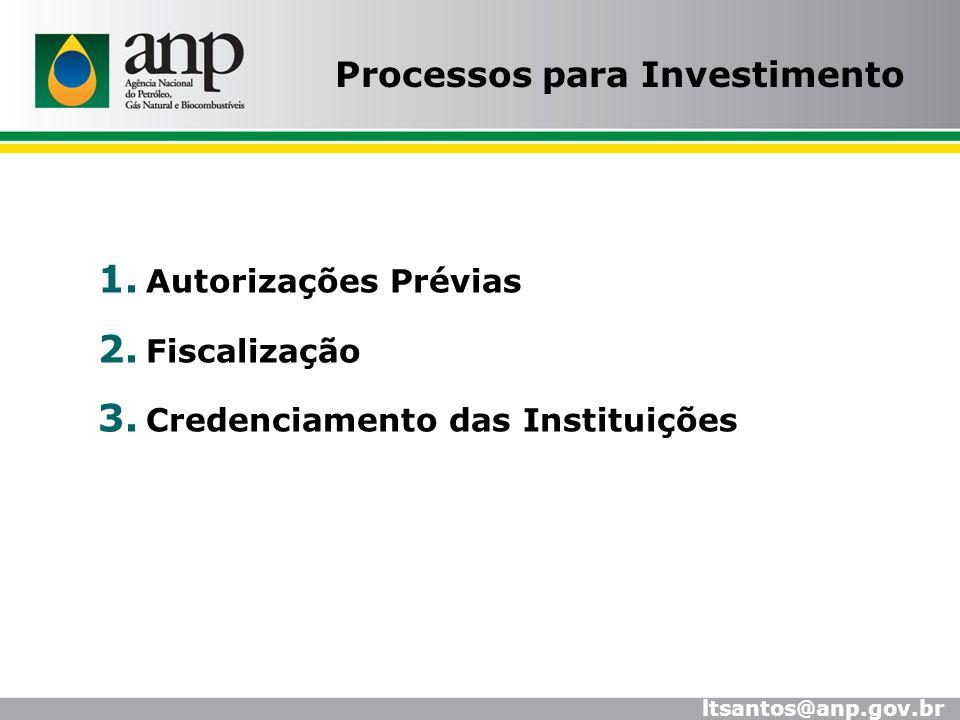 1. Autorizações Prévias 2. Fiscalização 3. Credenciamento das Instituições Processos para Investimento ltsantos@anp.gov.br