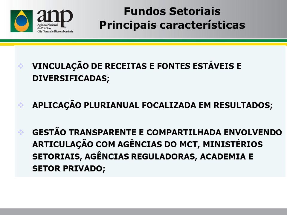 Fundos Setoriais Principais características VINCULAÇÃO DE RECEITAS E FONTES ESTÁVEIS E DIVERSIFICADAS; APLICAÇÃO PLURIANUAL FOCALIZADA EM RESULTADOS;