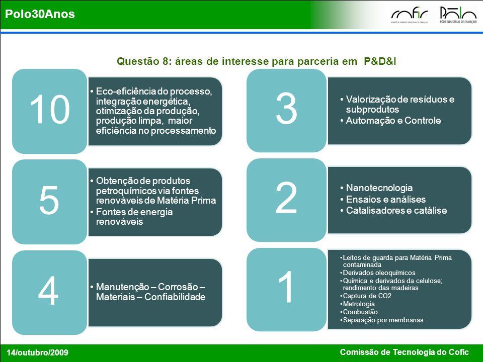 Questão 8: áreas de interesse para parceria em P&D&I Eco-eficiência do processo, integração energética, otimização da produção, produção limpa, maior