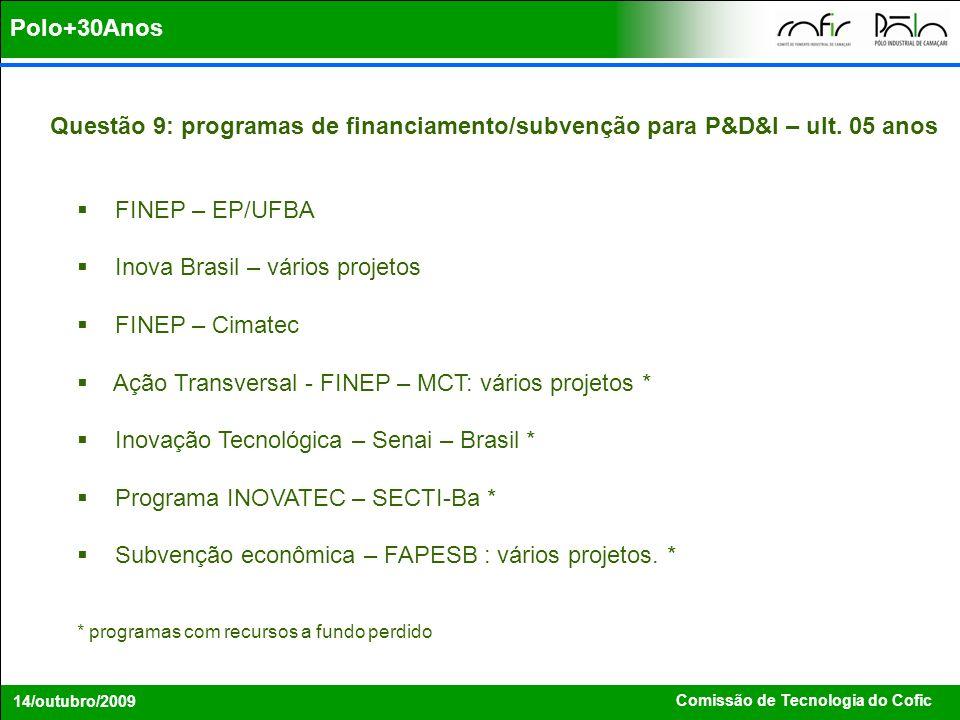 Comissão de Tecnologia do Cofic 14/outubro/2009 Polo+30Anos Questão 9: programas de financiamento/subvenção para P&D&I – ult. 05 anos FINEP – EP/UFBA
