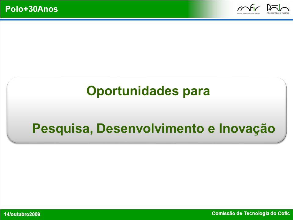 Comissão de Tecnologia do Cofic 14/outubro2009 Polo+30Anos Oportunidades para Pesquisa, Desenvolvimento e Inovação
