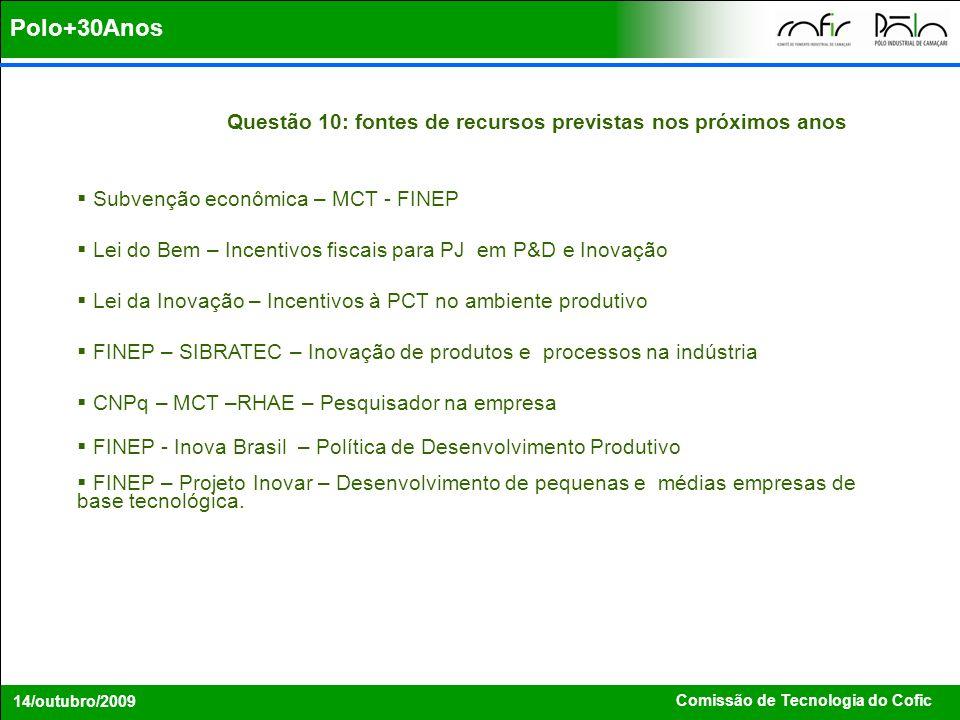 Comissão de Tecnologia do Cofic 14/outubro/2009 Questão 10: fontes de recursos previstas nos próximos anos Subvenção econômica – MCT - FINEP Lei do Be
