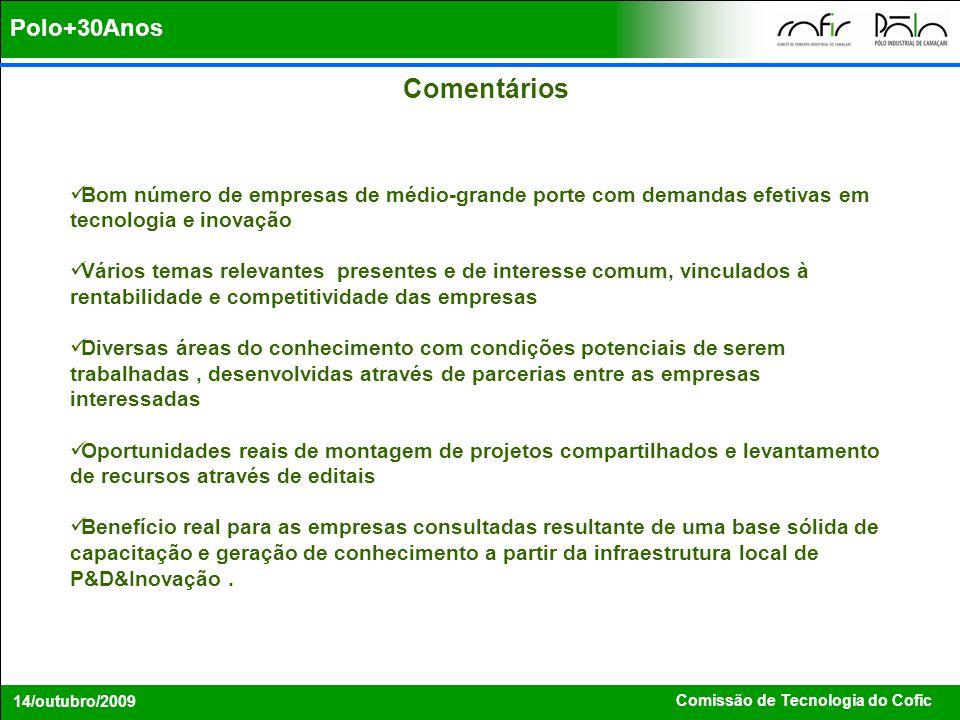 Comissão de Tecnologia do Cofic 14/outubro/2009 Comentários Bom número de empresas de médio-grande porte com demandas efetivas em tecnologia e inovaçã