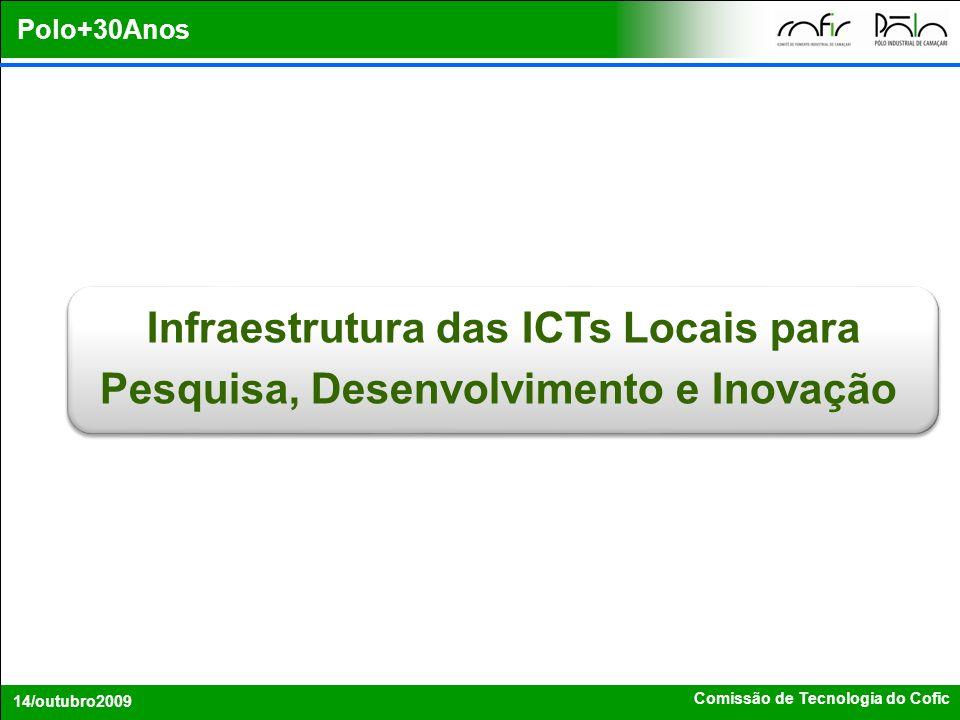 Comissão de Tecnologia do Cofic 14/outubro2009 Polo+30Anos Infraestrutura das ICTs Locais para Pesquisa, Desenvolvimento e Inovação