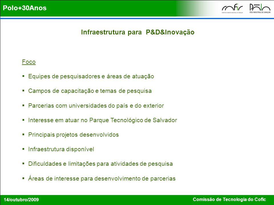 Comissão de Tecnologia do Cofic 14/outubro/2009 Infraestrutura para P&D&Inovação Foco Equipes de pesquisadores e áreas de atuação Campos de capacitaçã