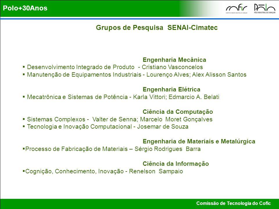 Comissão de Tecnologia do Cofic 14/outubro/2009 Polo+30Anos Grupos de Pesquisa SENAI-Cimatec Engenharia Mecânica Desenvolvimento Integrado de Produto