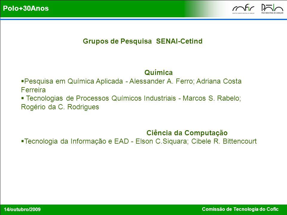 Comissão de Tecnologia do Cofic 14/outubro/2009 Polo+30Anos Grupos de Pesquisa SENAI-Cetind Química Pesquisa em Química Aplicada - Alessander A. Ferro