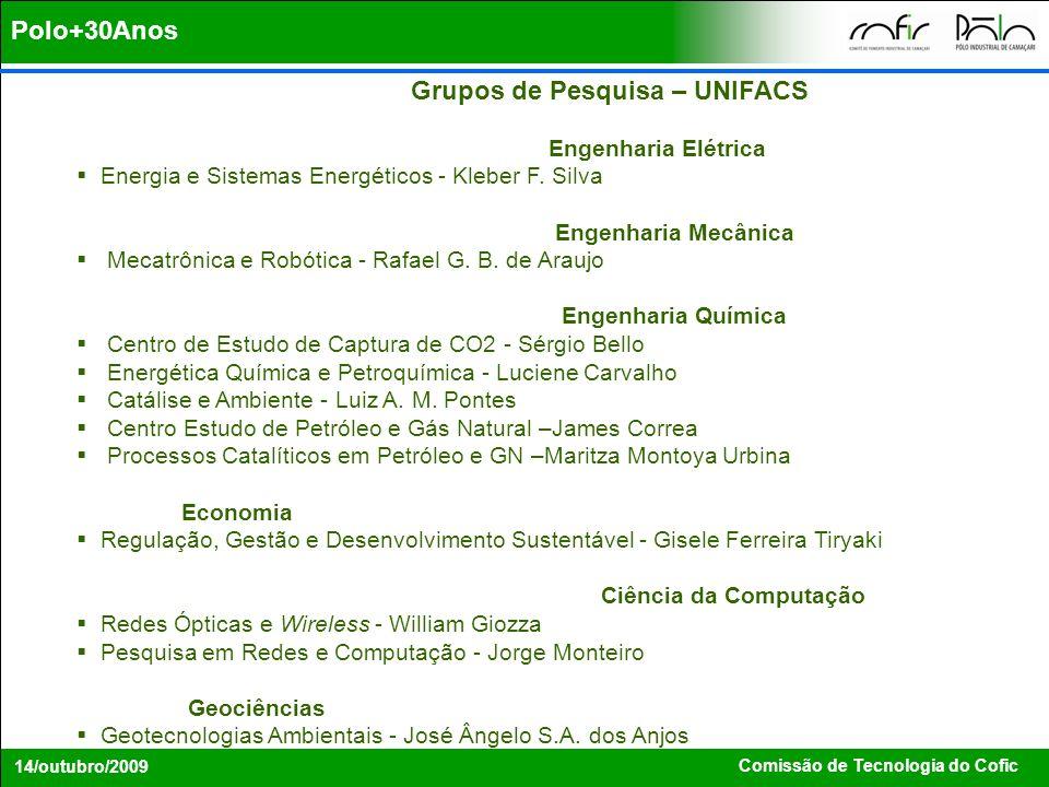 Comissão de Tecnologia do Cofic 14/outubro/2009 Grupos de Pesquisa – UNIFACS Engenharia Elétrica Energia e Sistemas Energéticos - Kleber F. Silva Enge