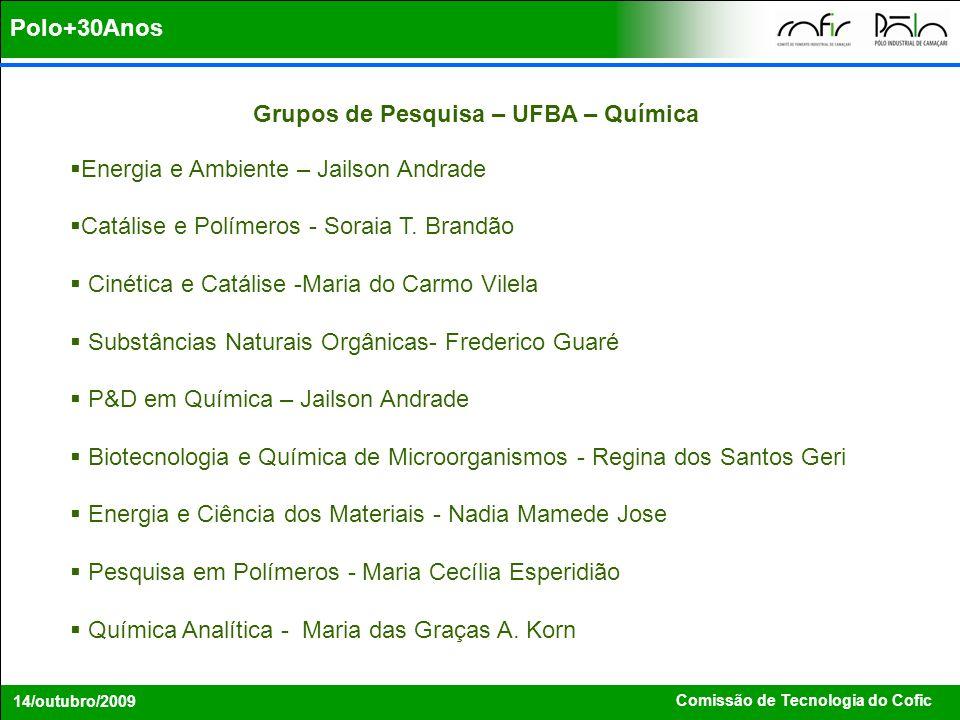 Comissão de Tecnologia do Cofic 14/outubro/2009 Grupos de Pesquisa – UFBA – Química Energia e Ambiente – Jailson Andrade Catálise e Polímeros - Soraia