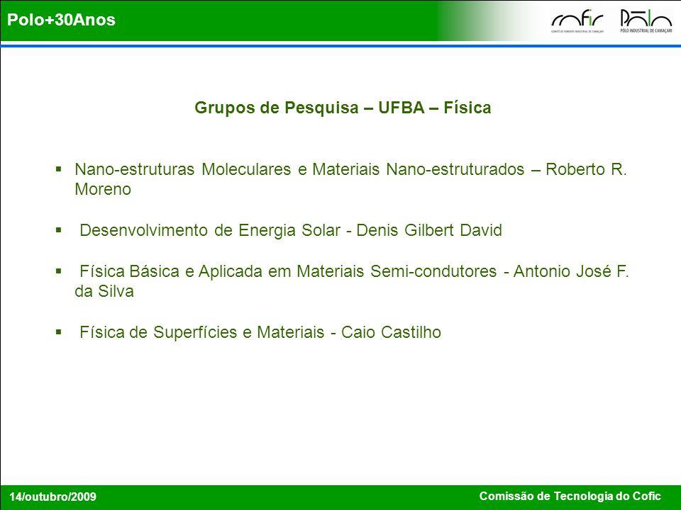Comissão de Tecnologia do Cofic 14/outubro/2009 Grupos de Pesquisa – UFBA – Física Nano-estruturas Moleculares e Materiais Nano-estruturados – Roberto