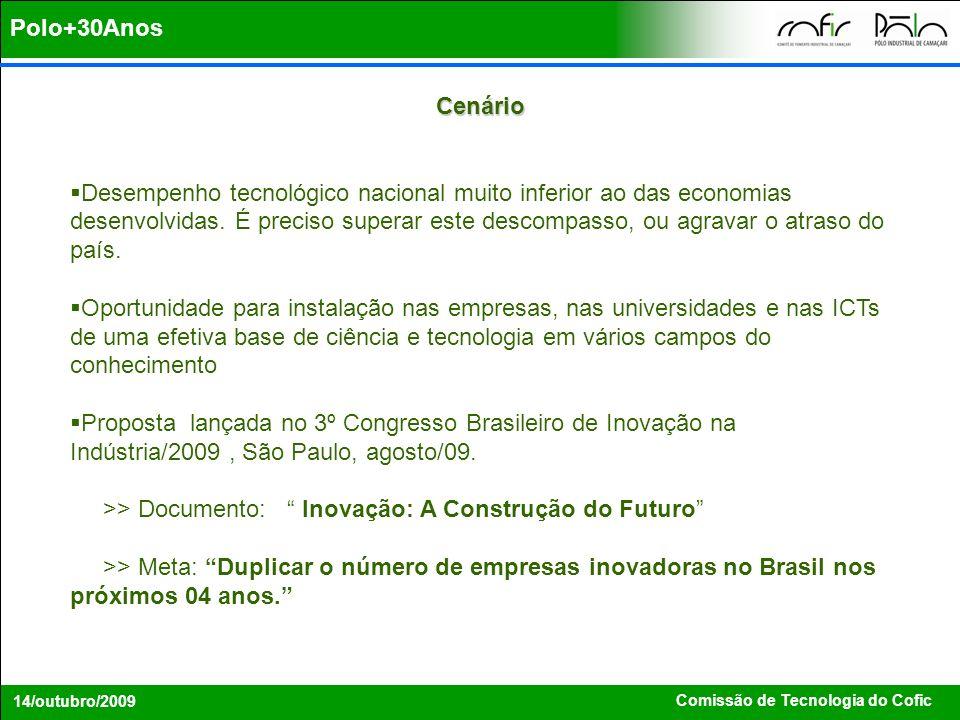Comissão de Tecnologia do Cofic 14/outubro/2009 Polo+30Anos Questão 5: base dos recursos aplicados em tecnologia