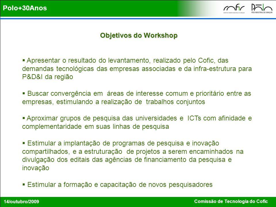 Comissão de Tecnologia do Cofic 14/outubro/2009 Objetivos do Workshop Apresentar o resultado do levantamento, realizado pelo Cofic, das demandas tecno