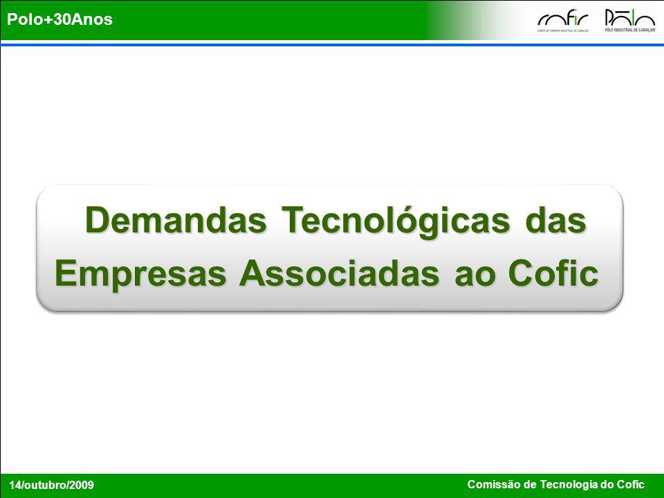 Comissão de Tecnologia do Cofic 14/outubro/2009 Polo+30Anos Demandas Tecnológicas das Demandas Tecnológicas das Empresas Associadas ao Cofic