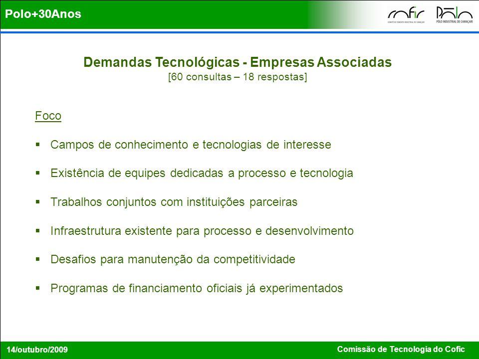 Comissão de Tecnologia do Cofic 14/outubro/2009 Demandas Tecnológicas - Empresas Associadas [60 consultas – 18 respostas] Foco Campos de conhecimento