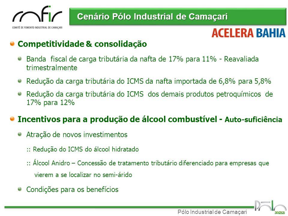 Pólo Industrial de Camaçari Cenário Pólo Industrial de Camaçari Competitividade & consolidação Banda fiscal de carga tributária da nafta de 17% para 1