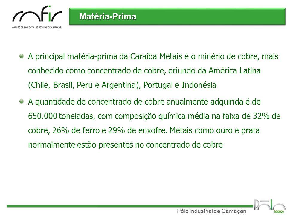 Pólo Industrial de Camaçari Matéria-Prima Matéria-Prima A principal matéria-prima da Caraíba Metais é o minério de cobre, mais conhecido como concentr