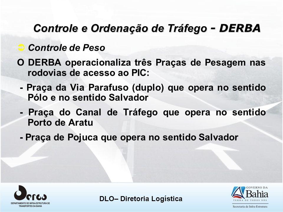 DLO– Diretoria Logística Controle de Peso O DERBA operacionaliza três Praças de Pesagem nas rodovias de acesso ao PIC: - Praça da Via Parafuso (duplo)