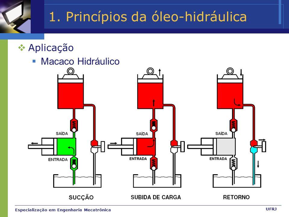 Especialização em Engenharia Mecatrônica UFRJ 1.