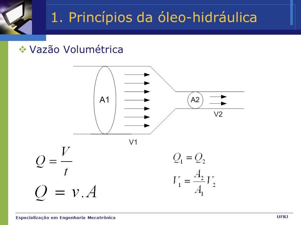 Especialização em Engenharia Mecatrônica UFRJ 1. Princípios da óleo-hidráulica Vazão Volumétrica