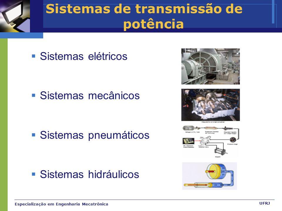 Especialização em Engenharia Mecatrônica UFRJ Sistemas de transmissão de potência Sistemas elétricos Sistemas mecânicos Sistemas pneumáticos Sistemas hidráulicos