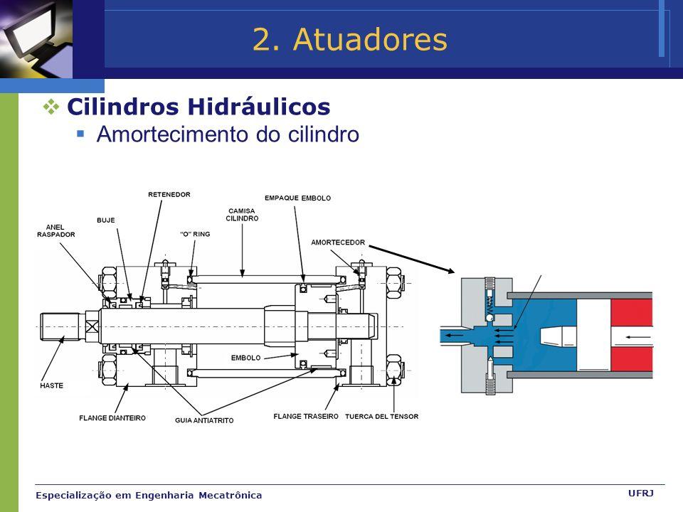 Especialização em Engenharia Mecatrônica UFRJ 2.