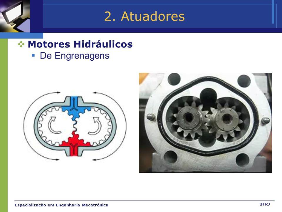 Especialização em Engenharia Mecatrônica UFRJ 2. Atuadores Motores Hidráulicos De Engrenagens