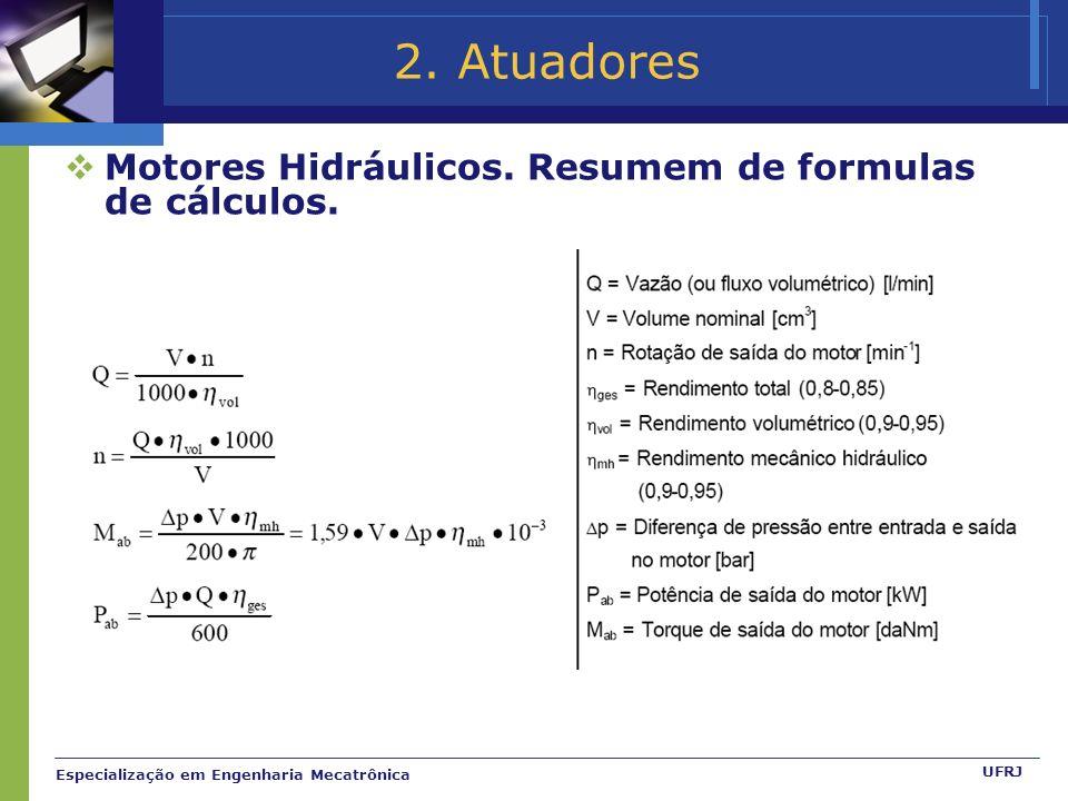 Especialização em Engenharia Mecatrônica UFRJ 2.Atuadores Motores Hidráulicos.